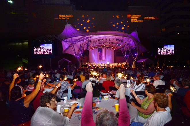 The Columbus Symphony performs during a previous edition of Patriotic Pops.