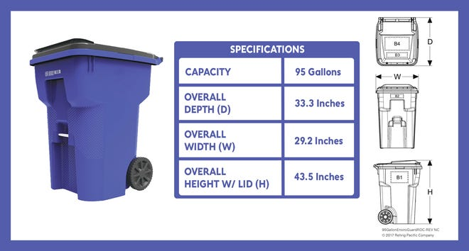 This picture shows the dimensions of the new garbage bins in Oak Ridge.