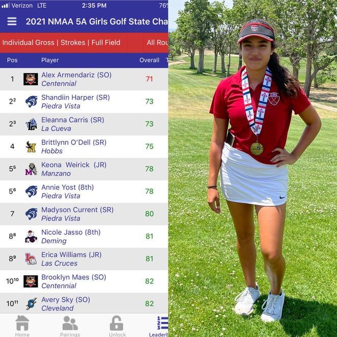 Centennial sophomore Alex Armendariz won the Class 5A girls golf title on Monday.