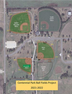 Proposed upgrades to Centennial Park