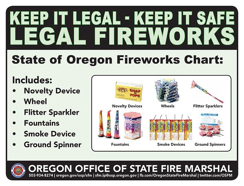Salem isn't banning fireworks. But officials urge caution