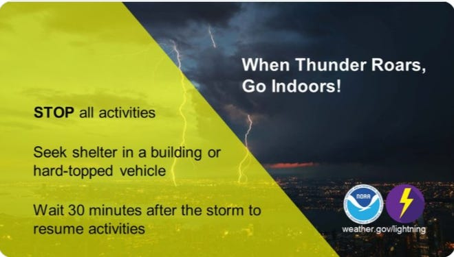The National Weather Service says strong to severe thunderstorms are likely this afternoon.
