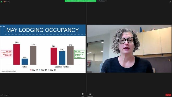 Vic Isley, president and CEO of Explore Asheville and the TDA, speaks about recent occupancy rates during the TDA Board's June 30 meeting.