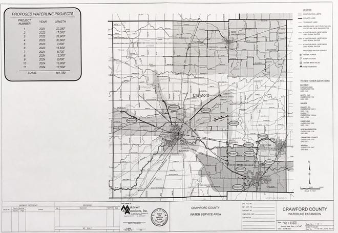A map of proposed water line projects was shared during a Tuesday morning meeting with county commissioners about how American Rescue Plan funding will be used.