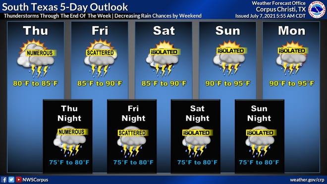 Rains that have pounded the Corpus Christi area in recent days won't let up anytime soon. Weather officials expect the rain to continue at least until Monday.