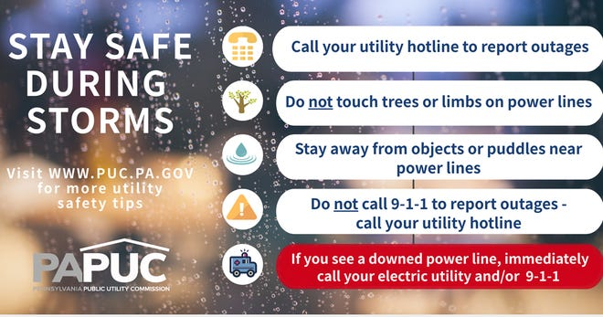 With more severe weather potentially on the way, PAPUC has provided tips on how to stay safe when severe weather hits.