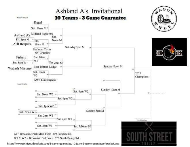 Ashland A's Invitational bracket