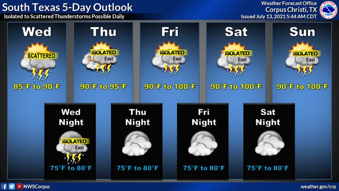 South Texas Weather Update for July, 13.