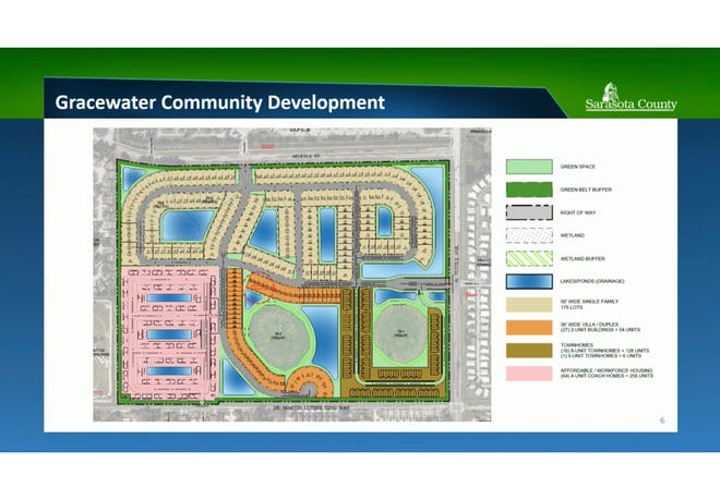 The original plan for the proposal by Gracewater Community Development did not include a grocery store or pharmacy.