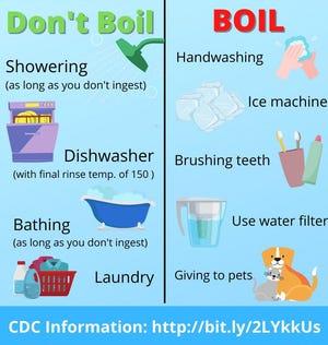 Boil water advice