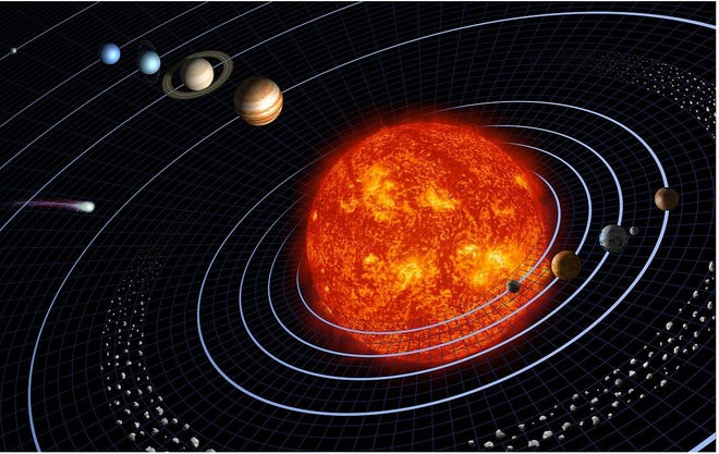 Way out of scale, this painting depicts the Sun and the solar system, the principal planets keeping to their relatively concentric orbits. Author: NASA/JPL / Public domain/ Wikimedia Commons