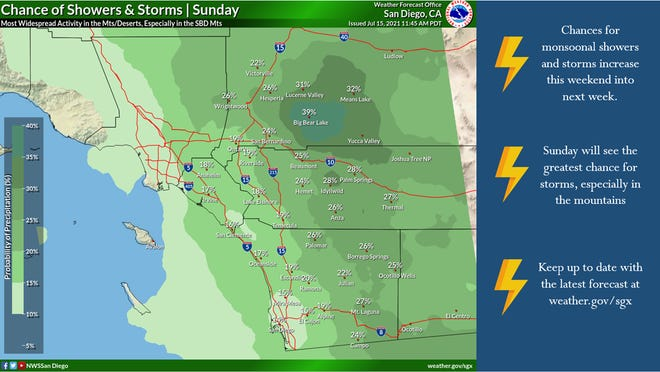 The National Weather Service and Caltrans expect storm activity on Sunday, July 18, and Monday, July 19, 2021, with Sunday afternoon bringing the best chance of rain.