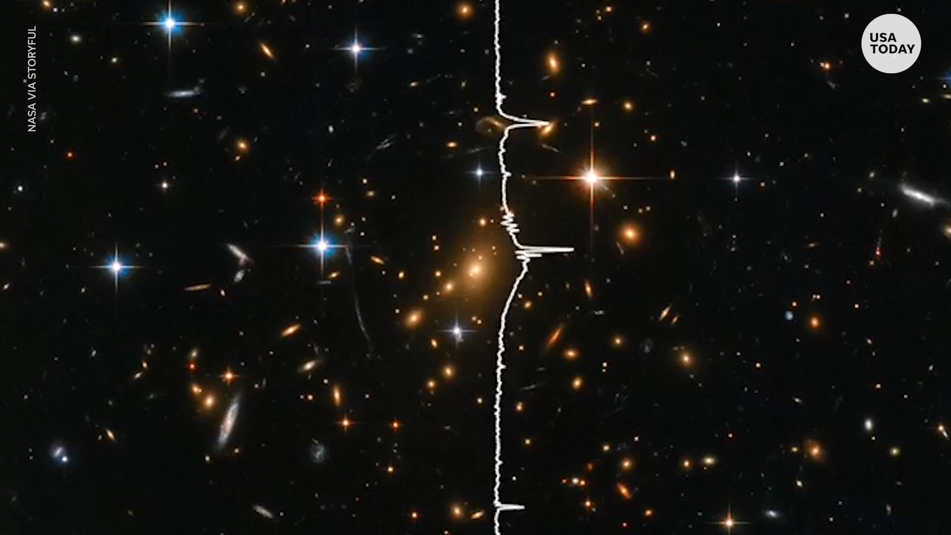 NASA shared an audio rendition of imagery taken by the Hubble Space Telescope