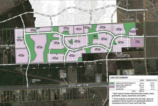 A concept plan of the proposed mixed-use, 400-acre Viridian development.