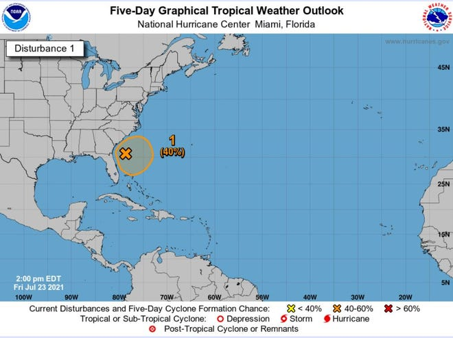 The National Hurricane Center is giving an area of low pressure off the southeastern US a 40% chance of development over five days.