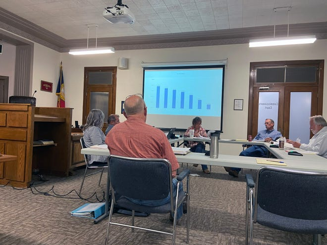 Grayson County commissioners Jeff Whitmire, Bart Lawrence, David Whitlock, Phyllis James along with County Judge Bill Magers and County Auditor Suzette Smith work on the proposed county budget for 2022 Monday at the Grayson County Courthouse in Sherman.