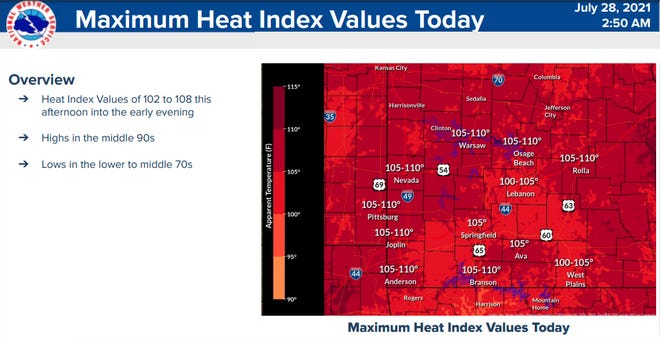 The National Weather Service has issued a heat advisory for Rolla through Thursday night, expecting heat index values of 105 to 110 degrees Wednesday, during the afternoon and into the early evening.