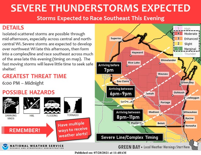 Forecasters are calling for severe thunderstorms to sweep across a large portion of Wisconsin during the late afternoon and evening on Wednesday.
