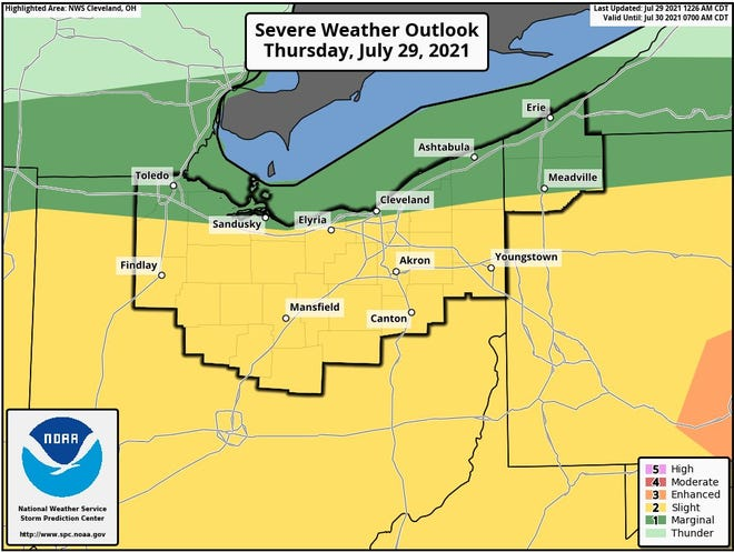 Showers and thunderstorms are possible today across northern Ohio.