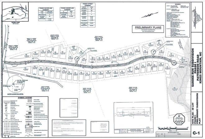 Kings Mountain City Council approved the preliminary plan for a new subdivision.