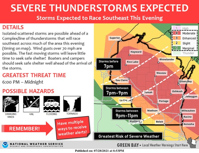 Severe thunderstorms expected