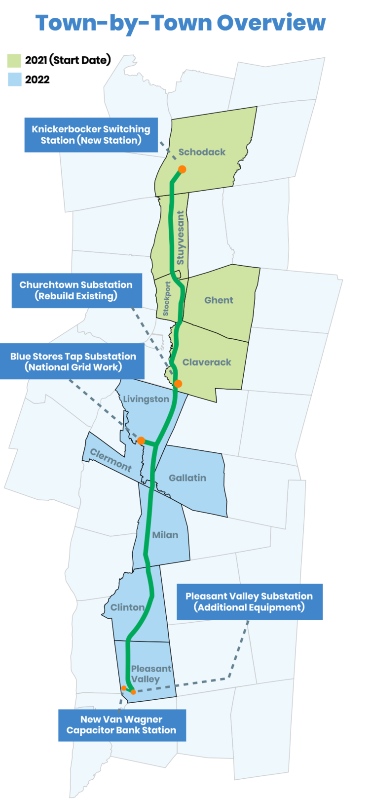 Map shows the path Transco's New York Energy Solution transmission project will take to deliver renewable energy from upstate New York to the lower Hudson Valley and New York City.