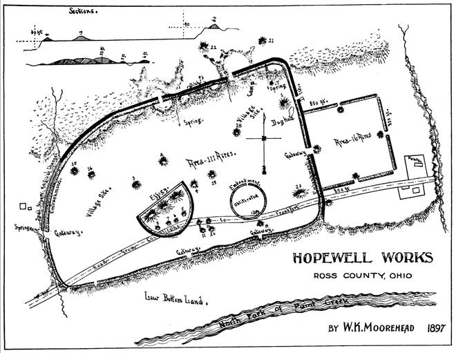 Bird's-eye view of the Hopewell Mound Group, published in 1897 by Warren K. Moorehead