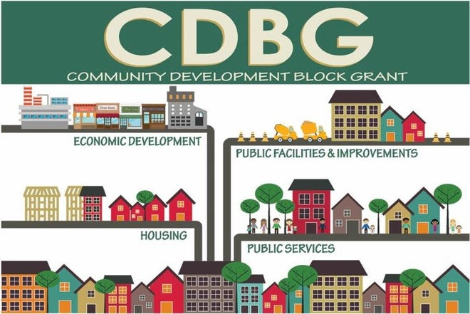 The purpose of the public hearing is to discuss the Community Development Block Grant (CDBG) program in general, the needs of Honesdale Borough, Honesdale Borough's performance under the previously funded CDBG Program years, and to take views and comments from the public related to the availability of funding for FFY 2021.