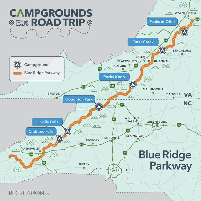 Camping options along the Blue Ridge Parkway.