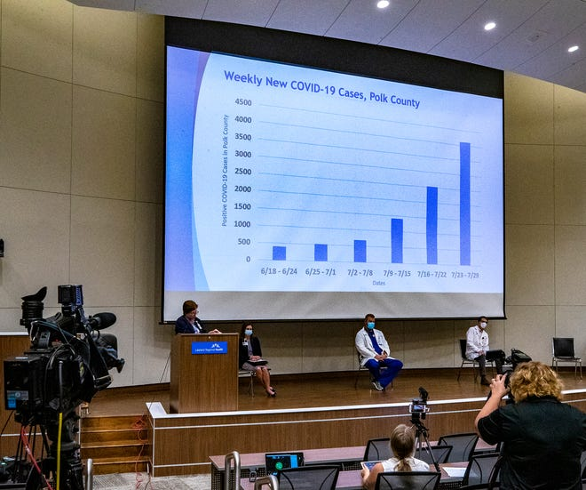 Dr. Joy Jackson, director of the Florida Department of Health in Polk County, speaks on record numbers of positive COVID-19 cases in Polk County during a news conference at Lakeland Regional Health in Lakeland on Thursday.