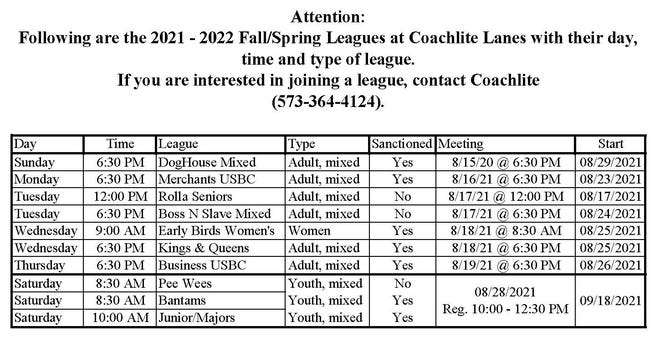 The 2021-2022 Fall and Spring Leagues at Coachlite Lanes with their day, time and type of league.