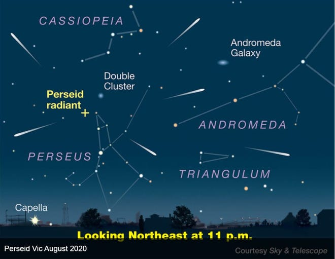 This chart shows the northeastern sky around 11 p.m. this week, with the radiant of the Perseid Meteor Shower just below Cassiopeia. (Chart courtesy Sky and Telescope)