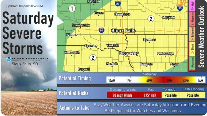 There's a slight risk of severe thunderstorms on Saturday for Sioux Falls.