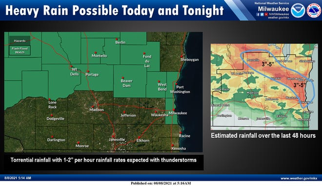 Milwaukee, Washington, Ozaukee and Dodge counties are under a flash flood watch as torrential rain fall is expected Sunday afternoon and evening.