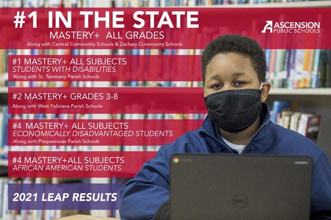 Ascension Parish Public Schools released a graphic detailing the district's rankings.