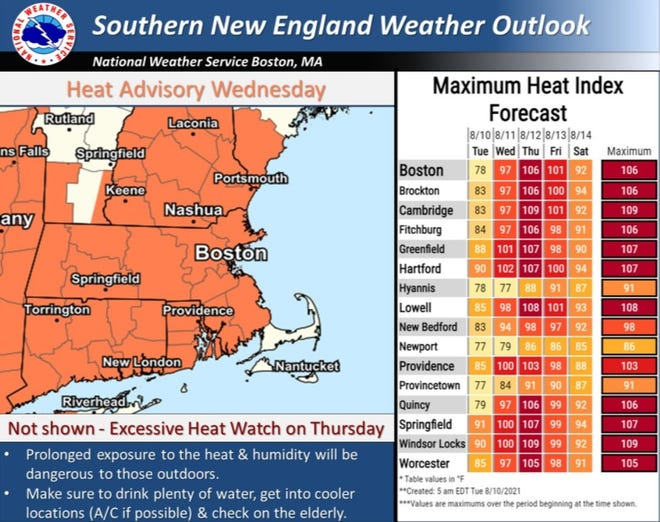 A heat advisory will go into effect Wednesday, with the heat index in Providence expected to reach 100.