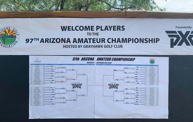 The leader board at the 97th Arizona Amateur Championship after the quarterfinals.