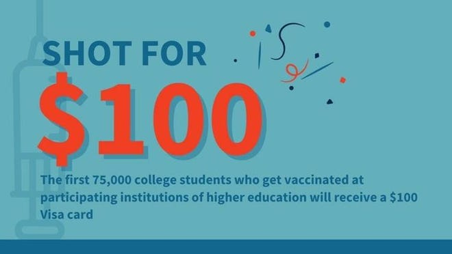 To learn more about this exciting new program, visit ShotFor100.comor call Louisiana's COVID-19 Vaccine Hotline at 1-855-453-0774.