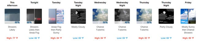 The National Weather Service's five day forecast from Monday, August 16 leading into Friday, August 20.