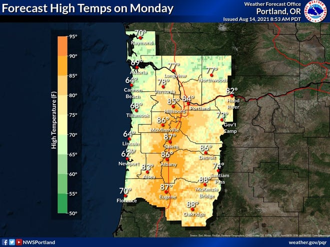 The Willamette Valley will be granted a much-needed break from the heat, at least this week.