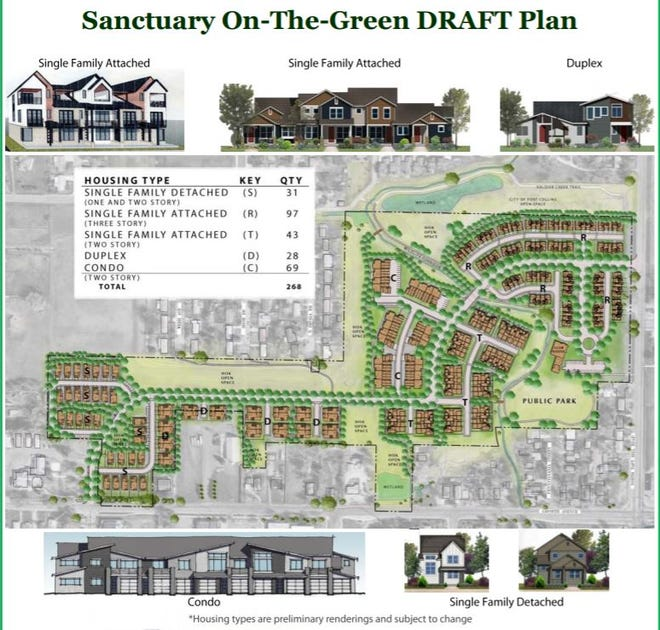 Development plans for Sanctuary on the Green have been withdrawn but a new plan is expected to be submitted at a later date.