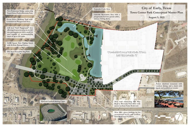 Early Town Center master plan