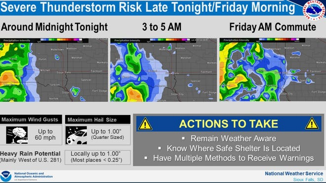 Timing of storms Friday morning.