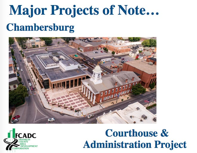 The $67 million Franklin County Courthouse and administration project in Chambersburg is nearly finished, Mike Ross, president of Franklin County Area Development Corp., said during a Greencastle-Antrim Chamber of Commerce breakfast meeting on Aug. 19.