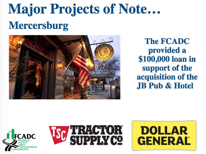 The acquisition of the James Buchanan Pub and Hotel, the planned Tractor Supply store and Dollar General relocation are Mercersburg projects Mike Ross, president of Franklin County Area Development Corp., highlighted during a Greencastle-Antrim Chamber of Commerce breakfast meeting on Aug. 19.