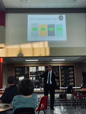 Dr. Randy Watson, Kansas Commissioner of Education, speaking to attendees at El Dorado High School about the increase in graduation rates seen since the last tour in 2015.