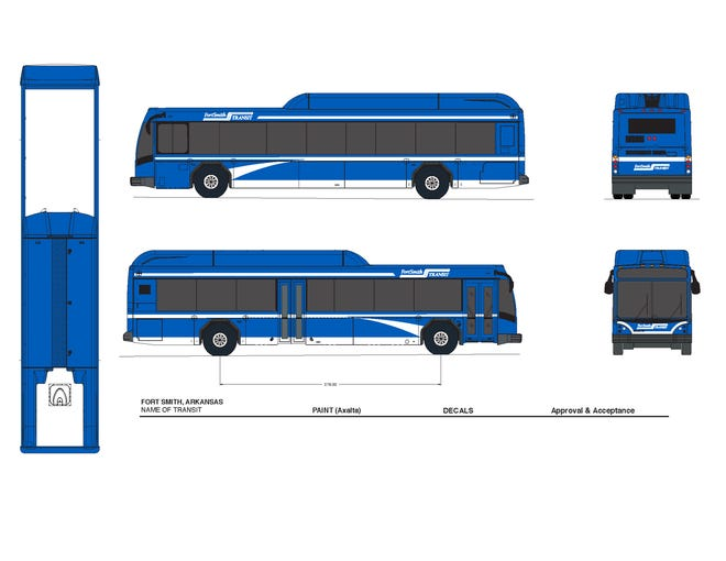 A mock up of the new buses that will be hitting the streets of Fort Smith in 2022.