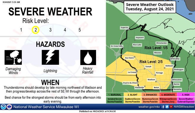 The National Weather Service says severe thunderstorms are possible Tuesday across southern and central Wisconsin.
