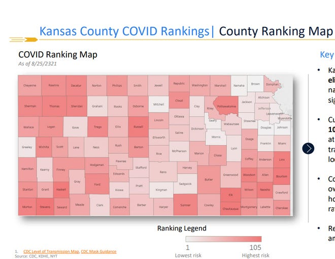 The Kansas Department of Health and Environment is now reporting county COVID-19 rankings. (Aug. 25, 2021)