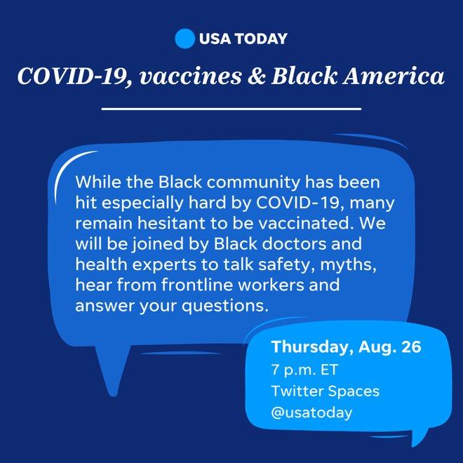 COVID-19, vaccines & Black America